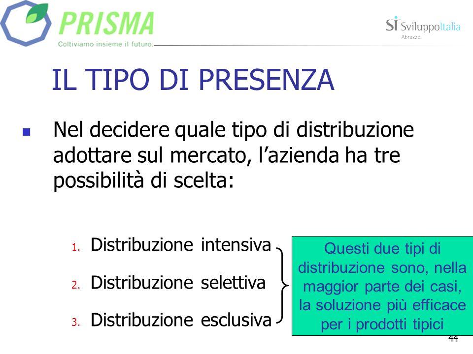 44 IL TIPO DI PRESENZA Nel decidere quale tipo di distribuzione adottare sul mercato, lazienda ha tre possibilità di scelta: 1.
