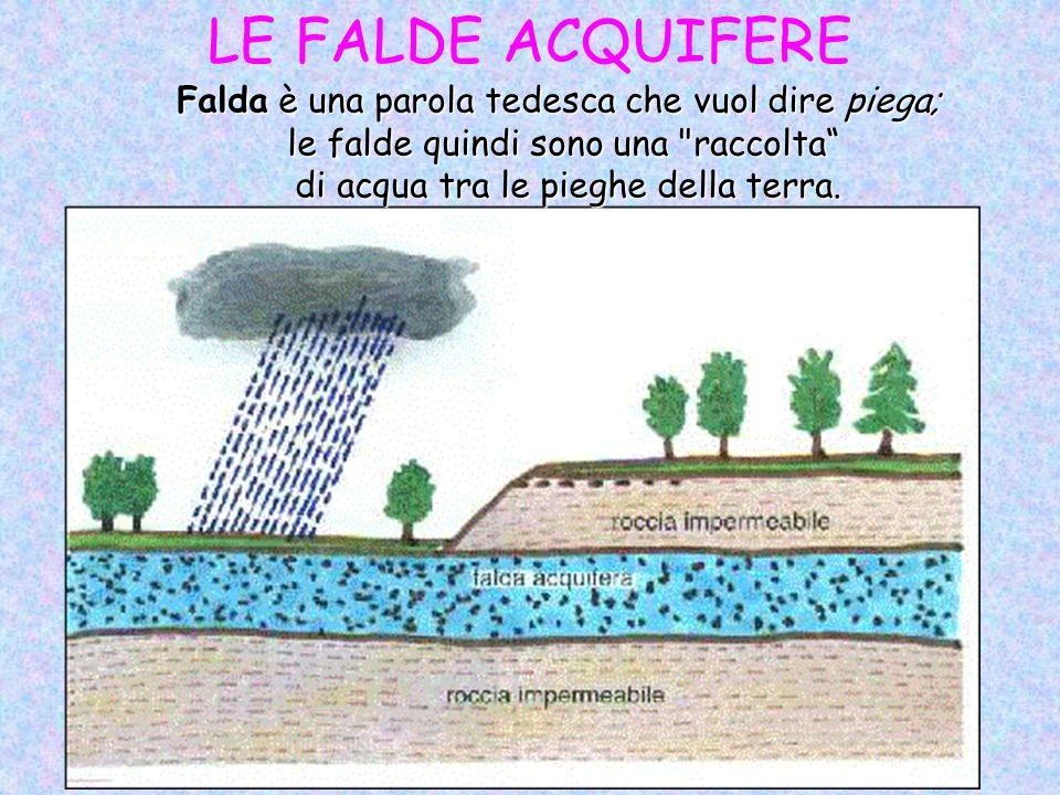 LE FALDE ACQUIFERE Falda è una parola tedesca che vuol dire piega; le falde quindi sono una