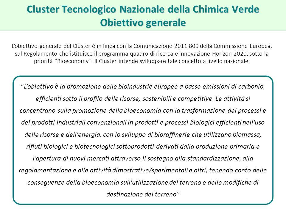 Cluster Tecnologico Nazionale della Chimica Verde Obiettivo generale Lobiettivo generale del Cluster è in linea con la Comunicazione 2011 809 della Co
