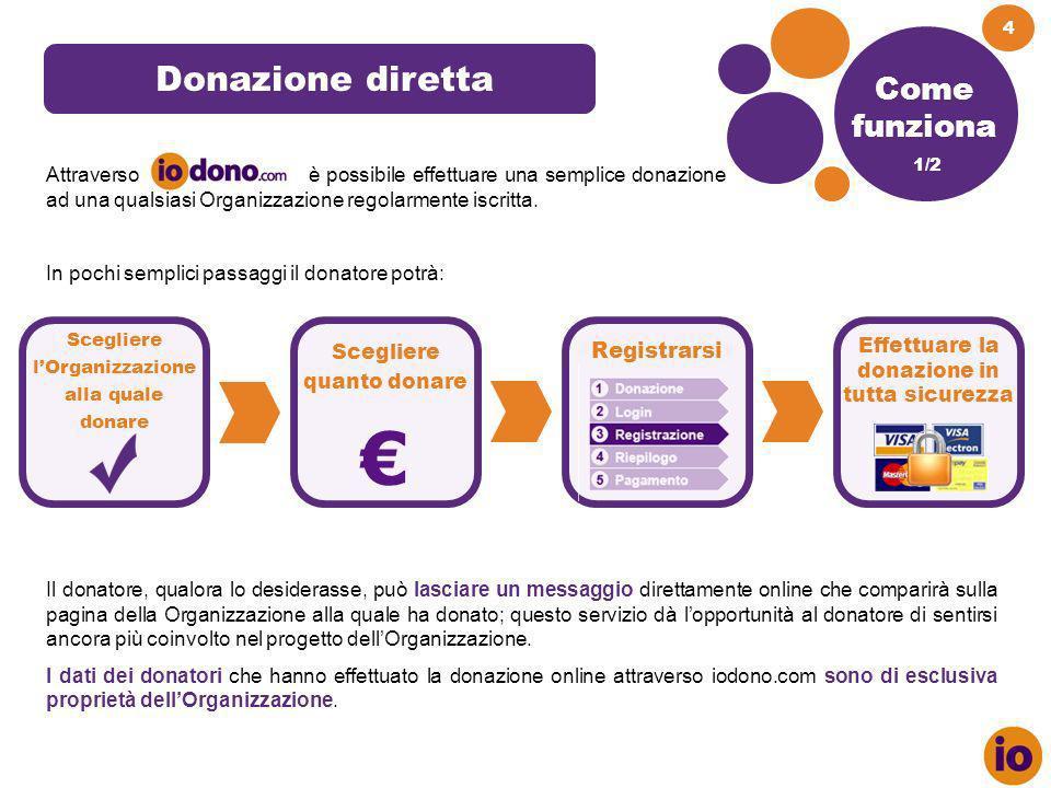 Come funziona 4 1/2 Donazione diretta Attraverso è possibile effettuare una semplice donazione ad una qualsiasi Organizzazione regolarmente iscritta.