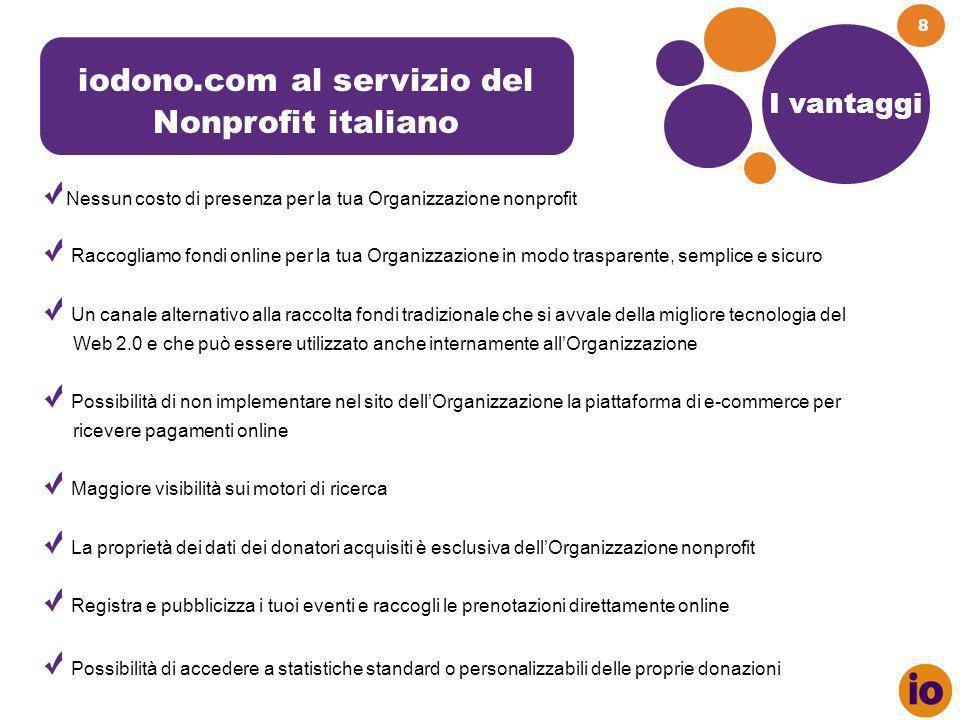 Contatti 9 c/o Direct Channel – Via Pindaro, 17 – 20128 Milano Tel.