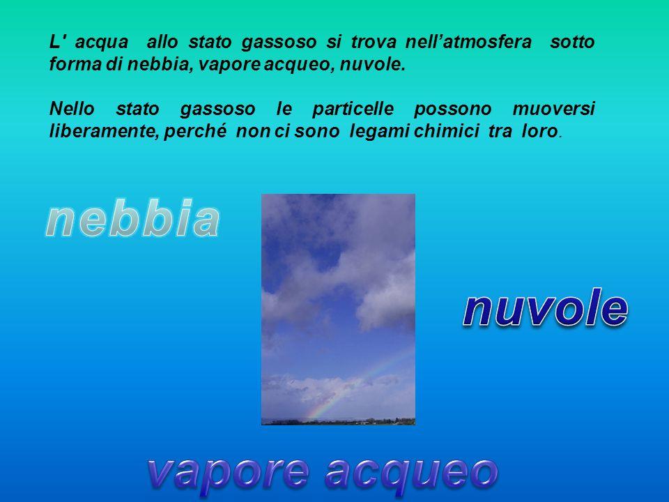 L' acqua allo stato gassoso si trova nellatmosfera sotto forma di nebbia, vapore acqueo, nuvole. Nello stato gassoso le particelle possono muoversi li