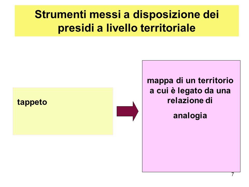 7 Strumenti messi a disposizione dei presidi a livello territoriale tappeto mappa di un territorio a cui è legato da una relazione di analogia