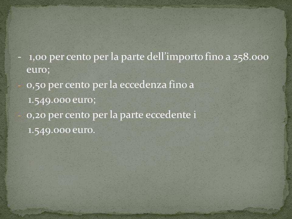 - 1,00 per cento per la parte dellimporto fino a 258.000 euro; - 0,50 per cento per la eccedenza fino a 1.549.000 euro; - 0,20 per cento per la parte eccedente i 1.549.000 euro.