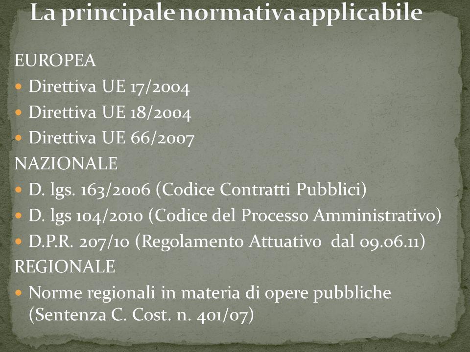 EUROPEA Direttiva UE 17/2004 Direttiva UE 18/2004 Direttiva UE 66/2007 NAZIONALE D.