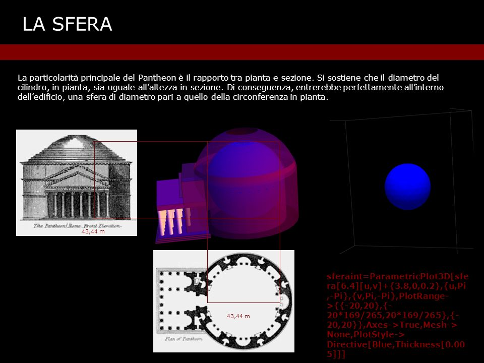 LA SFERA La particolarità principale del Pantheon è il rapporto tra pianta e sezione.