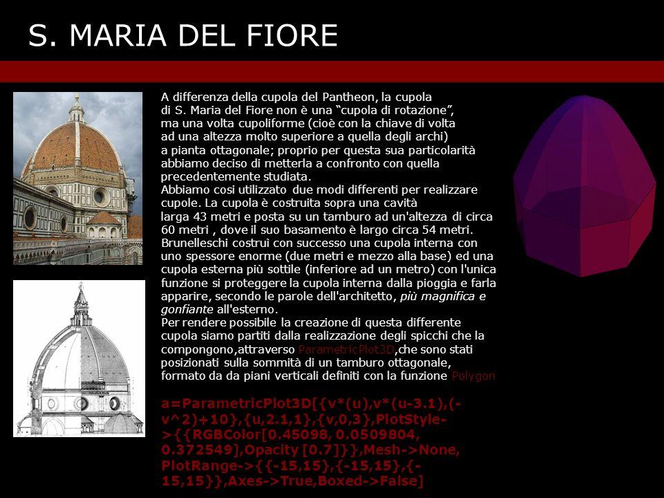 S.MARIA DEL FIORE A differenza della cupola del Pantheon, la cupola di S.