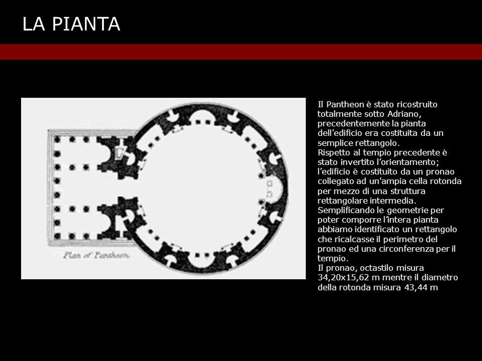 LA PIANTA Manipulate[Show[GraphicsRow[{Panth eon,ParametricPlot[circle[a,b][k][t],{t, 0,2 Pi},PlotRange->{{-20,20}, {-20*169/265,20*169/265}}, PlotStyle->{Red,Thickness[0.01]}, Axes->True]},ImageSize->{265,169}, Spacings->-265]],{a,-20,20},{b,- 20,20},{k,0,30}] Dopo aver definito la grandezza dell immagine, per disegnare le circonferenze con il giusto raggio abbiamo utilizzato il comando Manipulate, con il quale abbiamo potuto individuare le due circonferenze, esterna ed interna, che fanno parte della pianta della Pantheon.