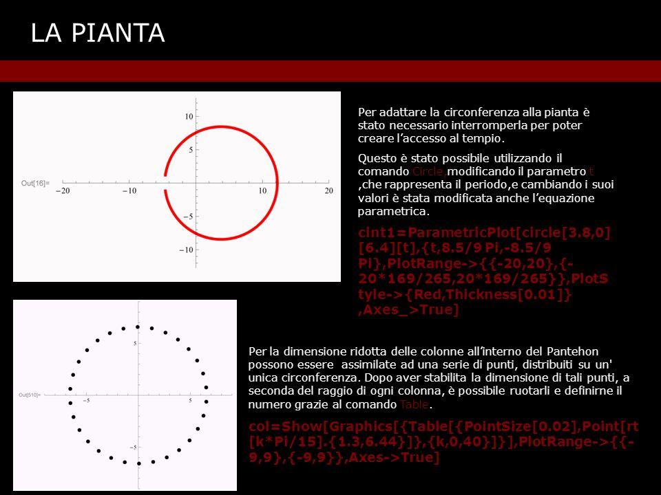 LA PIANTA Per la raffigurazione delle colonne del pronao è stato usato il comando circle, ripetuto più volte, cambiando le coordinate sugli assi x e y.