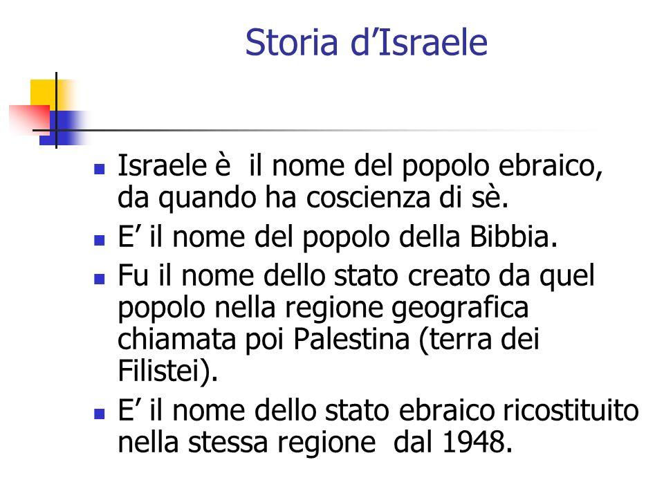Storia dIsraele Israele è il nome del popolo ebraico, da quando ha coscienza di sè. E il nome del popolo della Bibbia. Fu il nome dello stato creato d