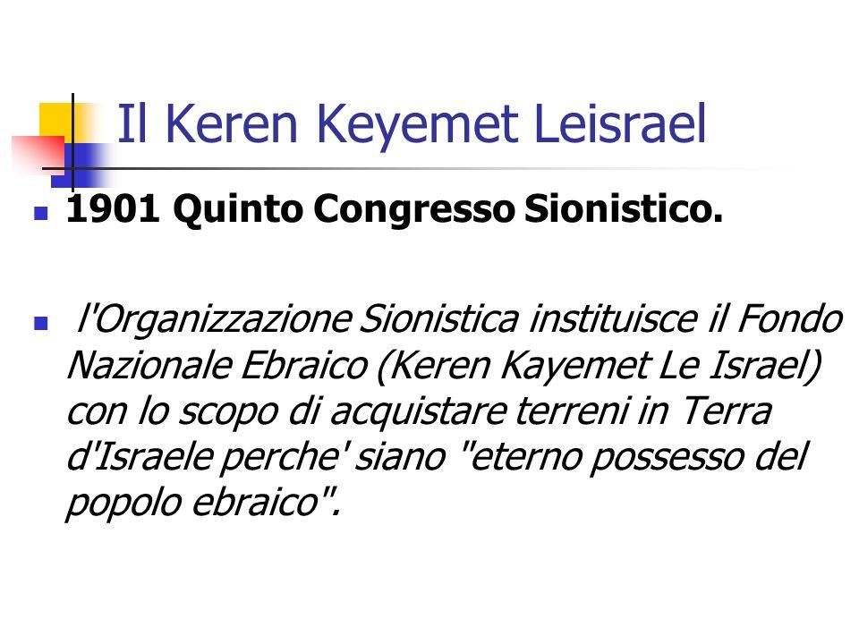 Il Keren Keyemet Leisrael 1901 Quinto Congresso Sionistico. l'Organizzazione Sionistica instituisce il Fondo Nazionale Ebraico (Keren Kayemet Le Israe