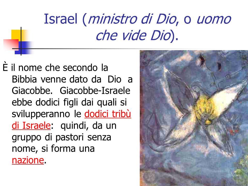 Israel (ministro di Dio, o uomo che vide Dio). È il nome che secondo la Bibbia venne dato da Dio a Giacobbe. Giacobbe-Israele ebbe dodici figli dai qu
