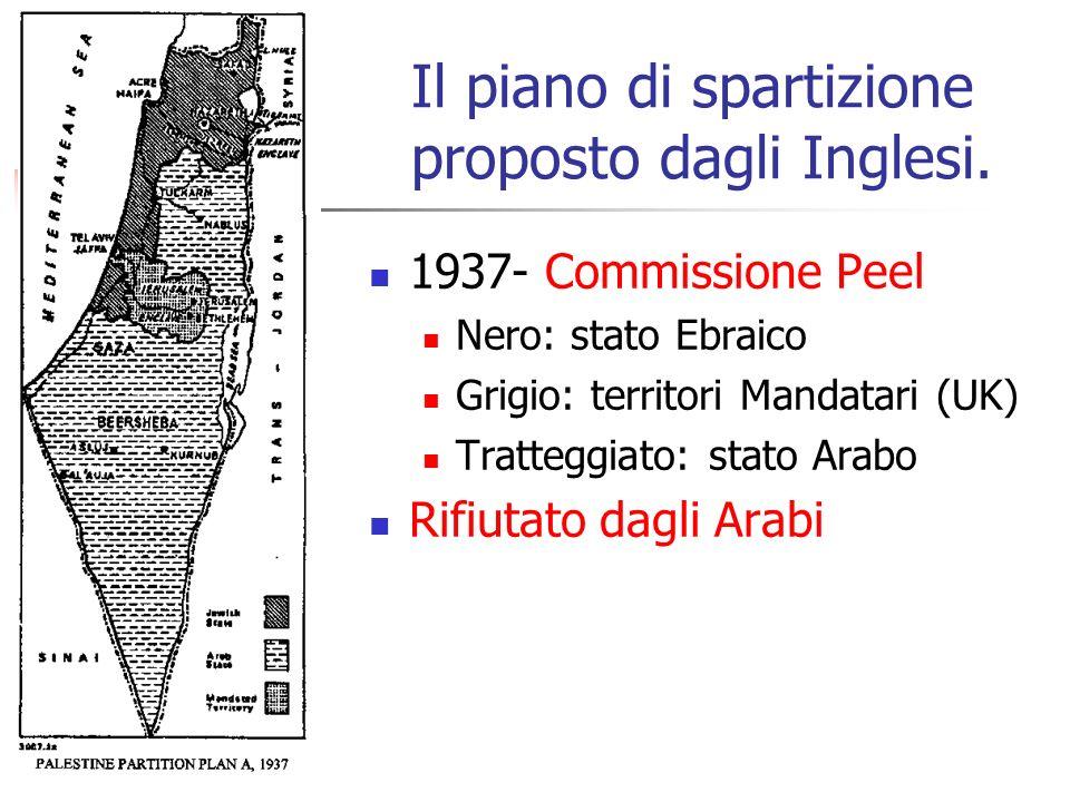 Il piano di spartizione proposto dagli Inglesi. 1937- Commissione Peel Nero: stato Ebraico Grigio: territori Mandatari (UK) Tratteggiato: stato Arabo