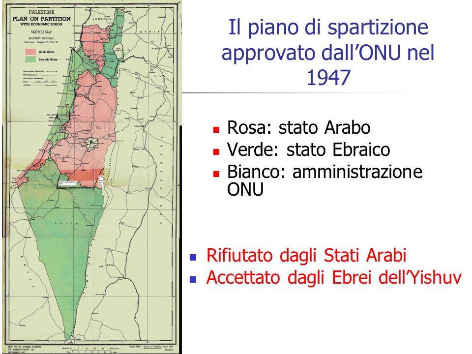 Il piano di spartizione approvato dallONU nel 1947 Rosa: stato Arabo Verde: stato Ebraico Bianco: amministrazione ONU Rifiutato dagli Stati Arabi Acce