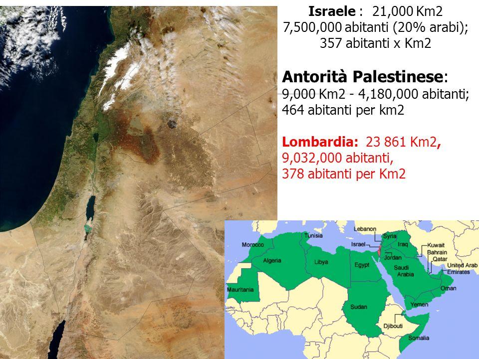 Israele : 21,000 Km2 7,500,000 abitanti (20% arabi); 357 abitanti x Km2 Antorità Palestinese: 9,000 Km2 - 4,180,000 abitanti; 464 abitanti per km2 Lom