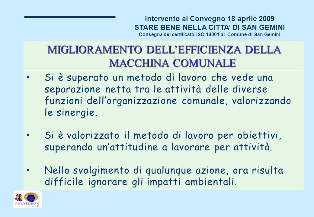 Intervento al Convegno 18 aprile 2009 STARE BENE NELLA CITTA DI SAN GEMINI Consegna del certificato ISO 14001 al Comune di San Gemini Si è superato un metodo di lavoro che vede una separazione netta tra le attività delle diverse funzioni dellorganizzazione comunale, valorizzando le sinergie.