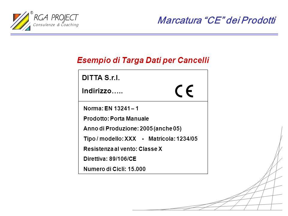 DITTA S.r.l. Indirizzo….. Norma: EN 13241 – 1 Prodotto: Porta Manuale Anno di Produzione: 2005 (anche 05) Tipo / modello: XXX - Matricola: 1234/05 Res