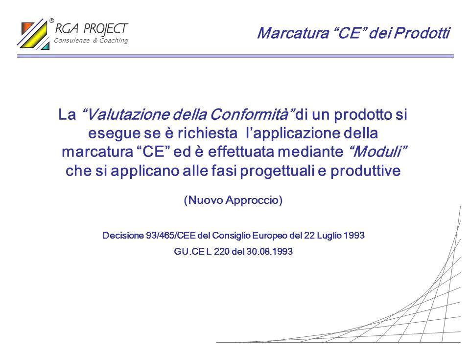 La Valutazione della Conformità di un prodotto si esegue se è richiesta lapplicazione della marcatura CE ed è effettuata mediante Moduli che si applic