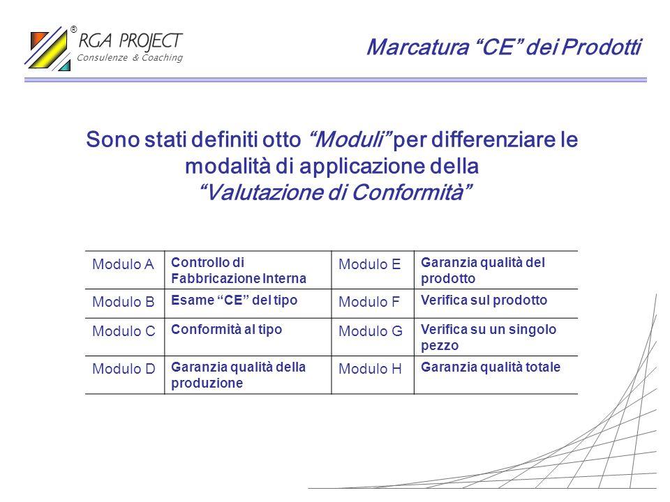 Sono stati definiti otto Moduli per differenziare le modalità di applicazione della Valutazione di Conformità Modulo A Controllo di Fabbricazione Inte