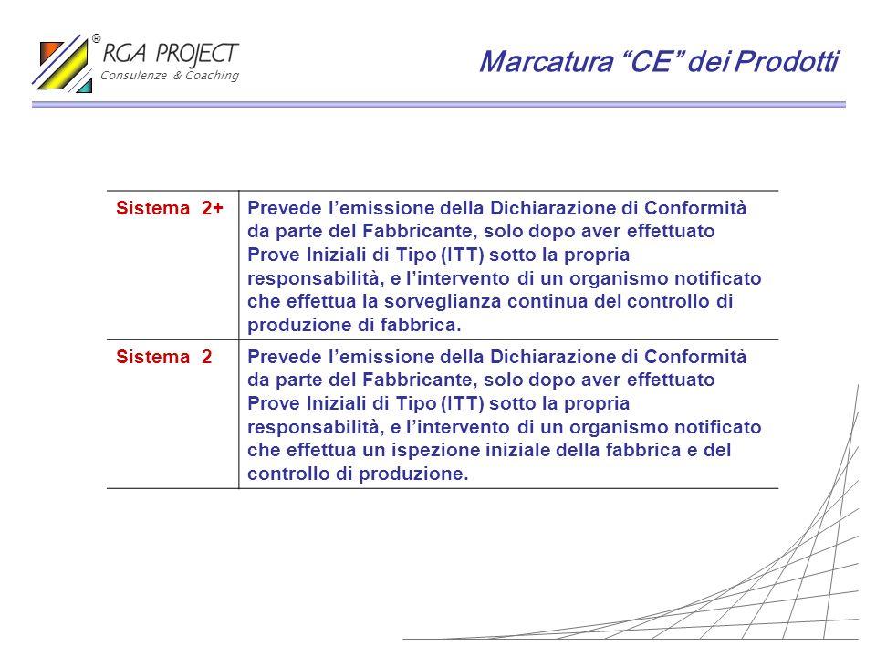 Sistema 2+Prevede lemissione della Dichiarazione di Conformità da parte del Fabbricante, solo dopo aver effettuato Prove Iniziali di Tipo (ITT) sotto