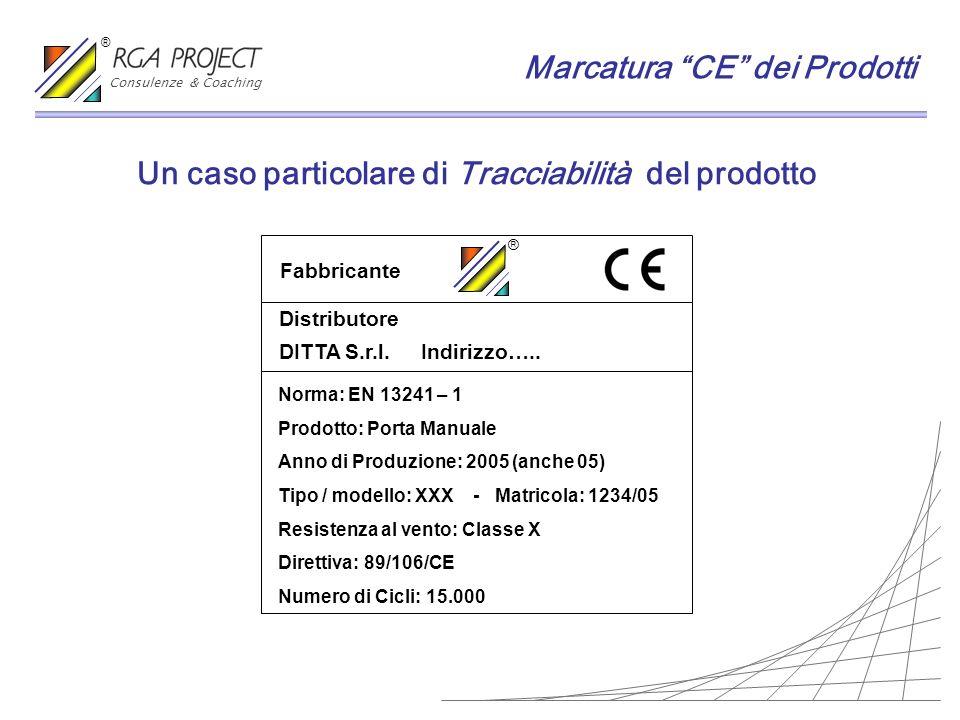 Marcatura CE dei Prodotti Distributore DITTA S.r.l. Indirizzo….. Norma: EN 13241 – 1 Prodotto: Porta Manuale Anno di Produzione: 2005 (anche 05) Tipo