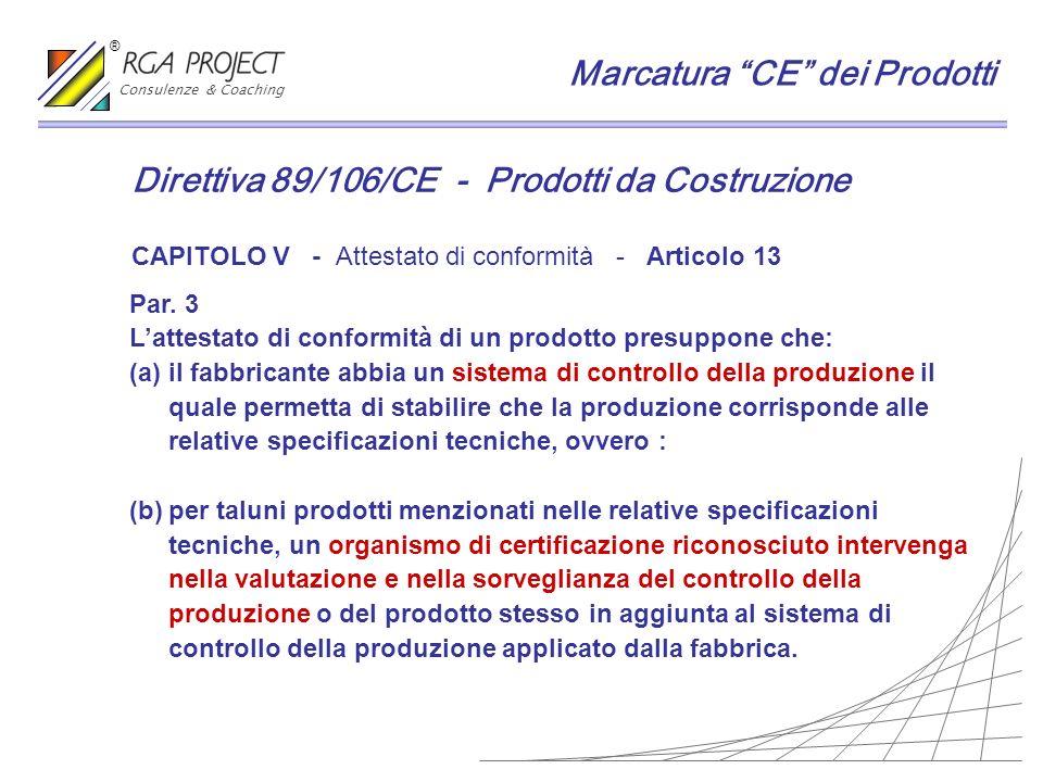 CAPITOLO V - Attestato di conformità - Articolo 13 Par. 3 Lattestato di conformità di un prodotto presuppone che: (a)il fabbricante abbia un sistema d