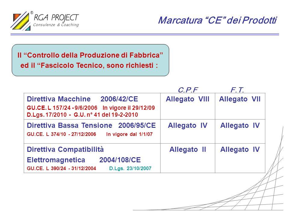 C.P.F F.T. Direttiva Macchine 2006/42/CE GU.CE. L 157/24 - 9/6/2006 In vigore il 29/12/09 D.Lgs. 17/2010 - G.U. n° 41 del 19-2-2010 Allegato VIIIAlleg