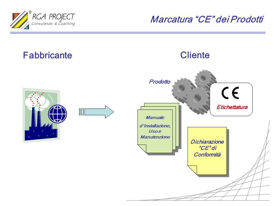 Fabbricante Cliente Manuale dInstallazione, Uso e Manutenzione Dichiarazione CE di Conformità Prodotto Etichettatura Marcatura CE dei Prodotti Consule