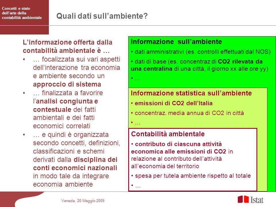 Venezia, 20 Maggio 2009 Quali dati sullambiente? Informazione sullambiente dati amministrativi (es. controlli effettuati dal NOS) dati di base (es. co