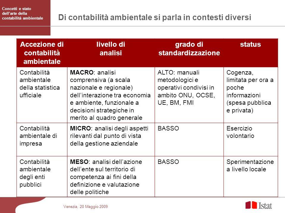 Venezia, 20 Maggio 2009 Di contabilità ambientale si parla in contesti diversi Accezione di contabilità ambientale livello di analisi grado di standar