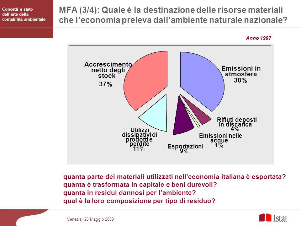 Venezia, 20 Maggio 2009 MFA (3/4): Quale è la destinazione delle risorse materiali che leconomia preleva dallambiente naturale nazionale? quanta parte