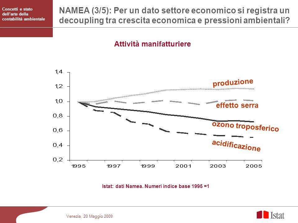 Venezia, 20 Maggio 2009 NAMEA (3/5): Per un dato settore economico si registra un decoupling tra crescita economica e pressioni ambientali? Istat: dat