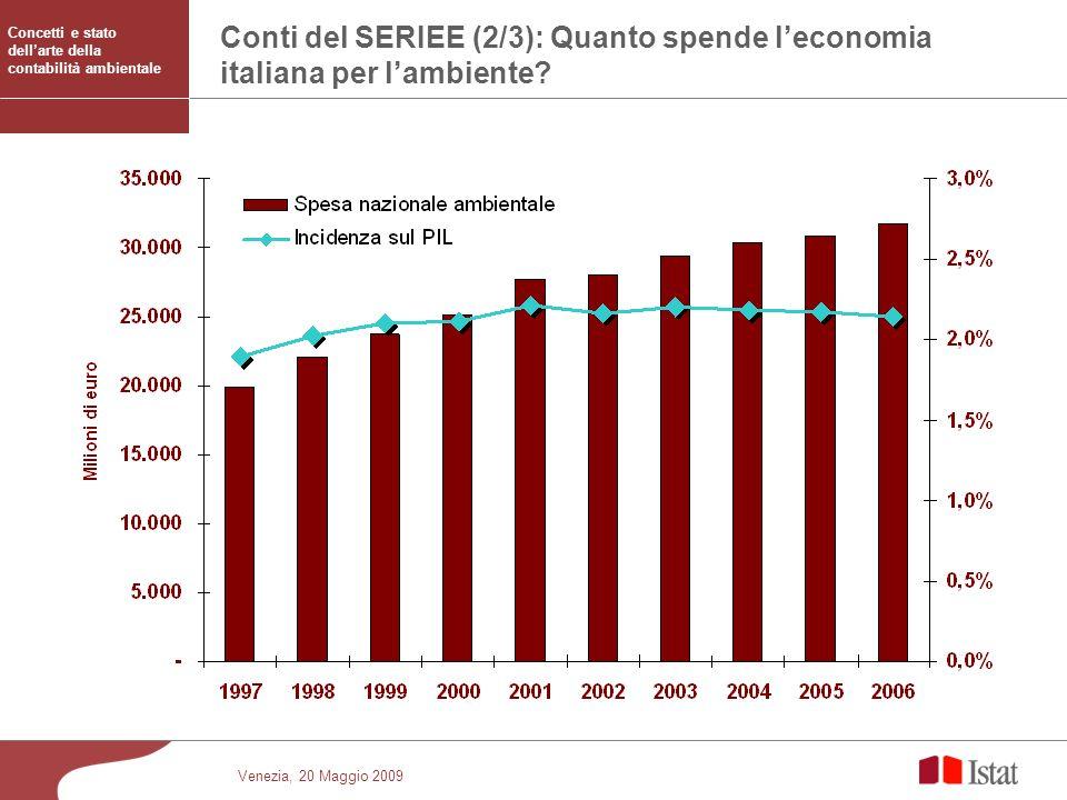 Venezia, 20 Maggio 2009 Conti del SERIEE (2/3): Quanto spende leconomia italiana per lambiente? Concetti e stato dellarte della contabilità ambientale