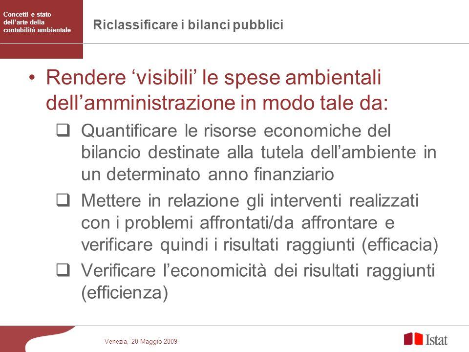 Venezia, 20 Maggio 2009 Riclassificare i bilanci pubblici Rendere visibili le spese ambientali dellamministrazione in modo tale da: Quantificare le ri