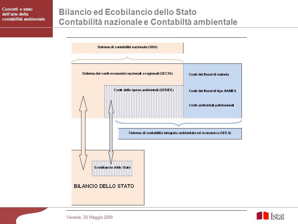 Venezia, 20 Maggio 2009 Bilancio ed Ecobilancio dello Stato Contabilità nazionale e Contabiltà ambientale Concetti e stato dellarte della contabilità