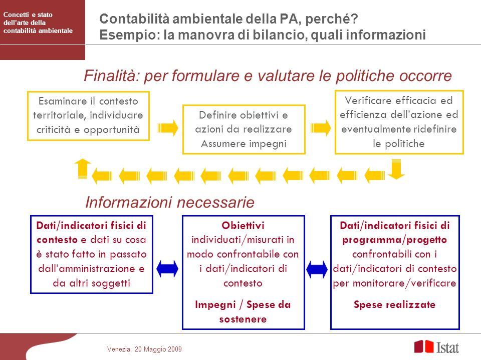 Venezia, 20 Maggio 2009 Contabilità ambientale della PA, perché? Esempio: la manovra di bilancio, quali informazioni Finalità: per formulare e valutar
