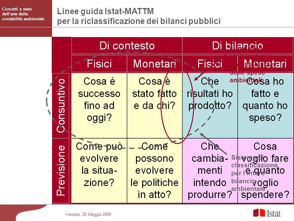 Venezia, 20 Maggio 2009 Linee guida e strumenti per la contabilità delle spese ambientali Sistema di classificazione per lintero bilancio ambientale L