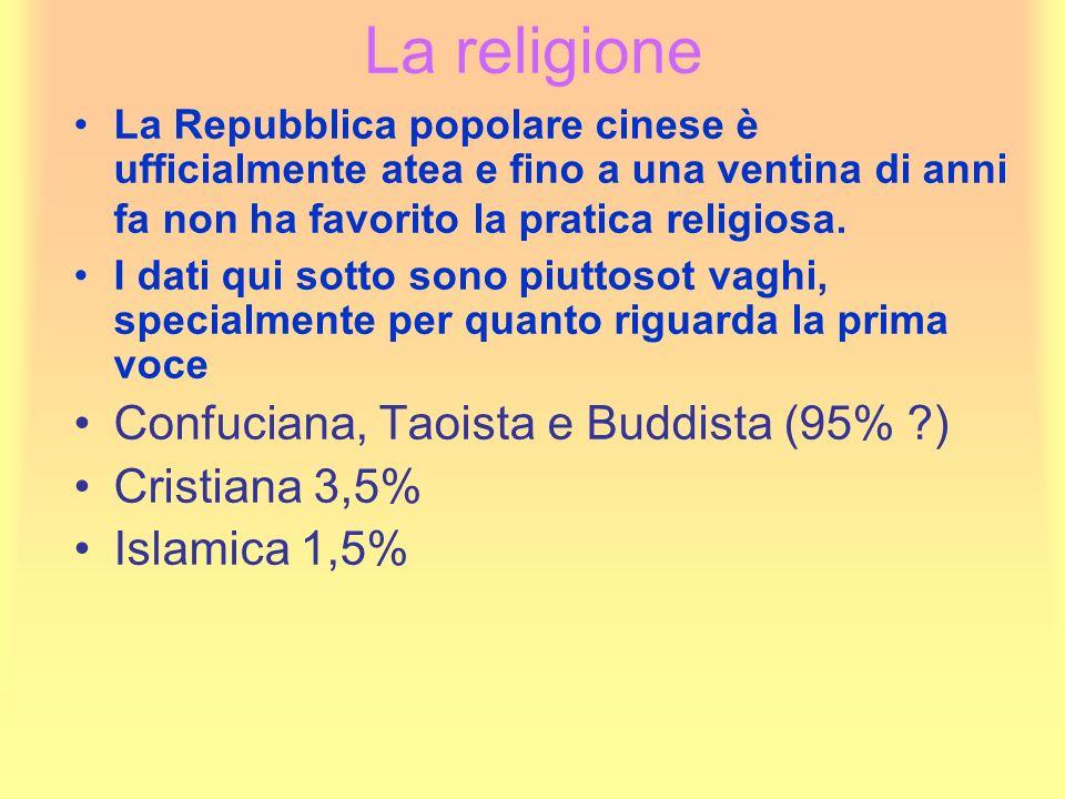 La religione La Repubblica popolare cinese è ufficialmente atea e fino a una ventina di anni fa non ha favorito la pratica religiosa. I dati qui sotto