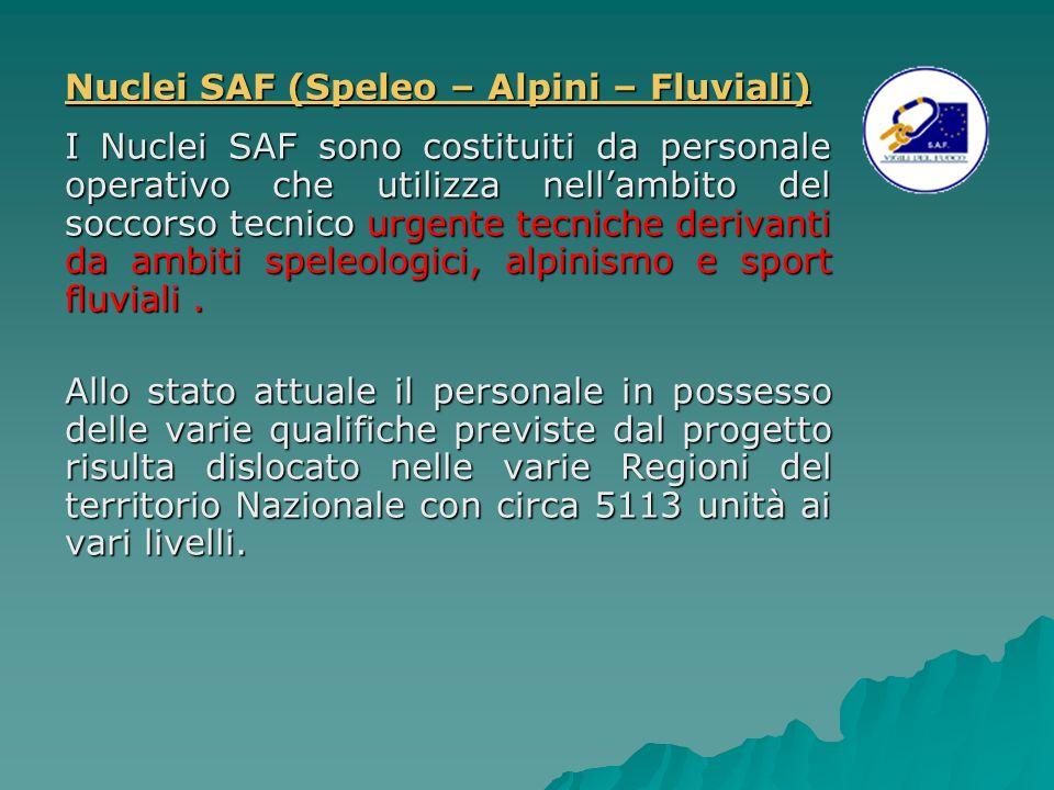 Nuclei SAF (Speleo – Alpini – Fluviali) I Nuclei SAF sono costituiti da personale operativo che utilizza nellambito del soccorso tecnico urgente tecni