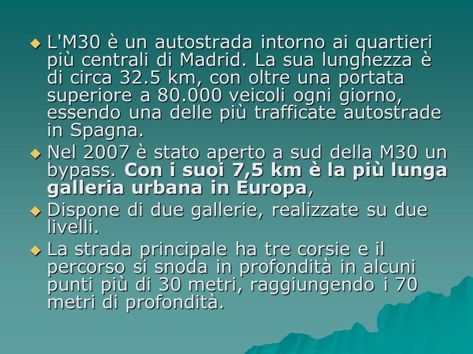 L'M30 è un autostrada intorno ai quartieri più centrali di Madrid. La sua lunghezza è di circa 32.5 km, con oltre una portata superiore a 80.000 veico