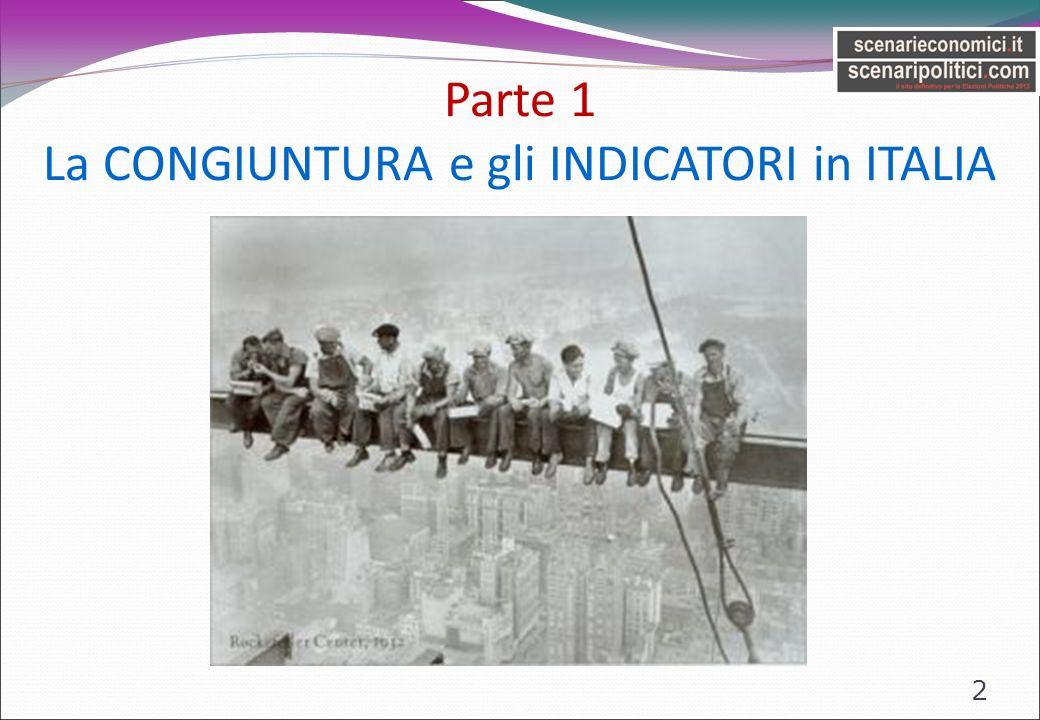 Parte 1 La CONGIUNTURA e gli INDICATORI in ITALIA 2