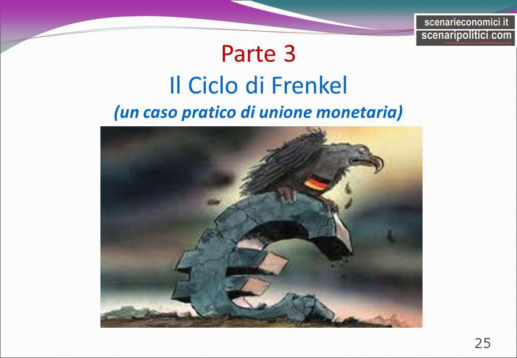 Parte 3 Il Ciclo di Frenkel (un caso pratico di unione monetaria) 25