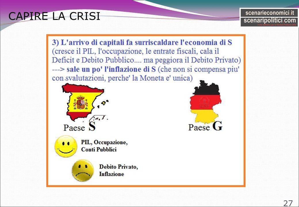CAPIRE LA CRISI 27