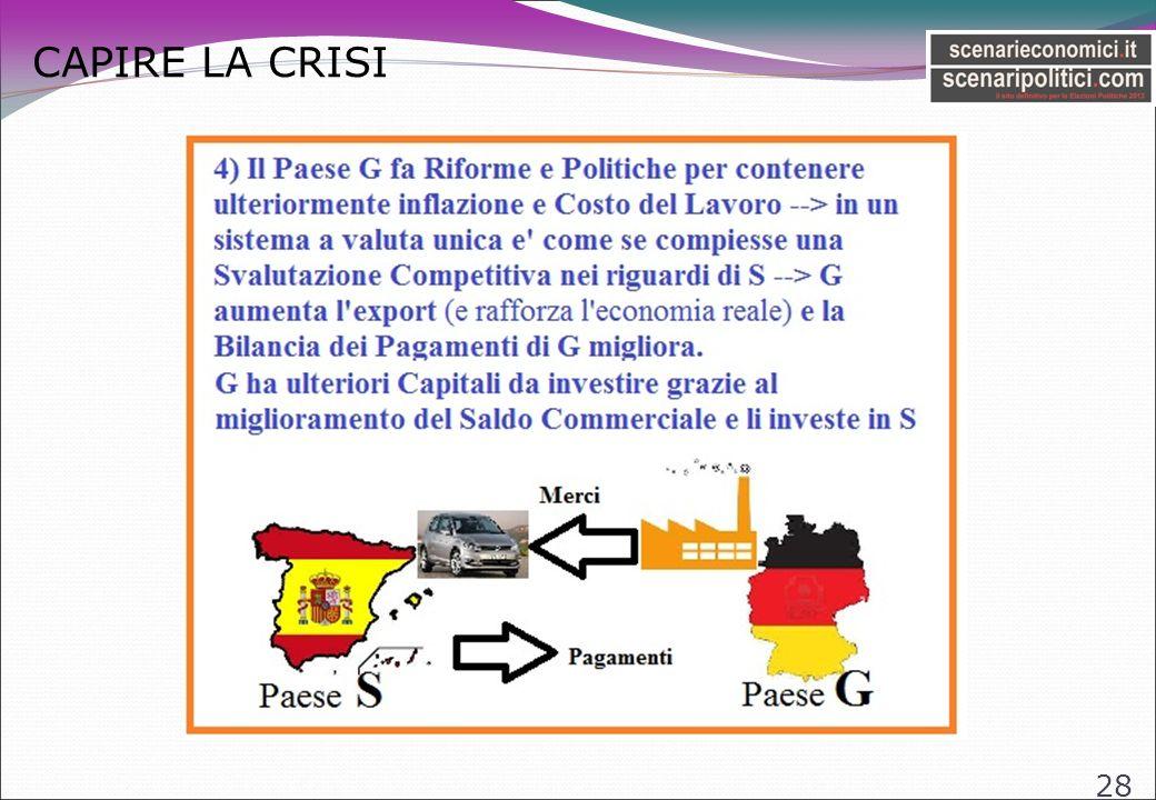 CAPIRE LA CRISI 28