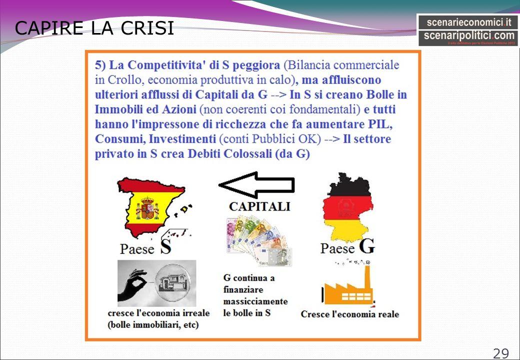 CAPIRE LA CRISI 29