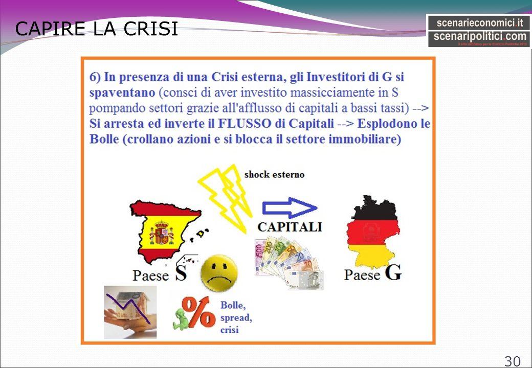 CAPIRE LA CRISI 30