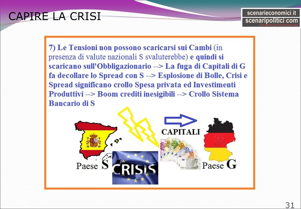 CAPIRE LA CRISI 31