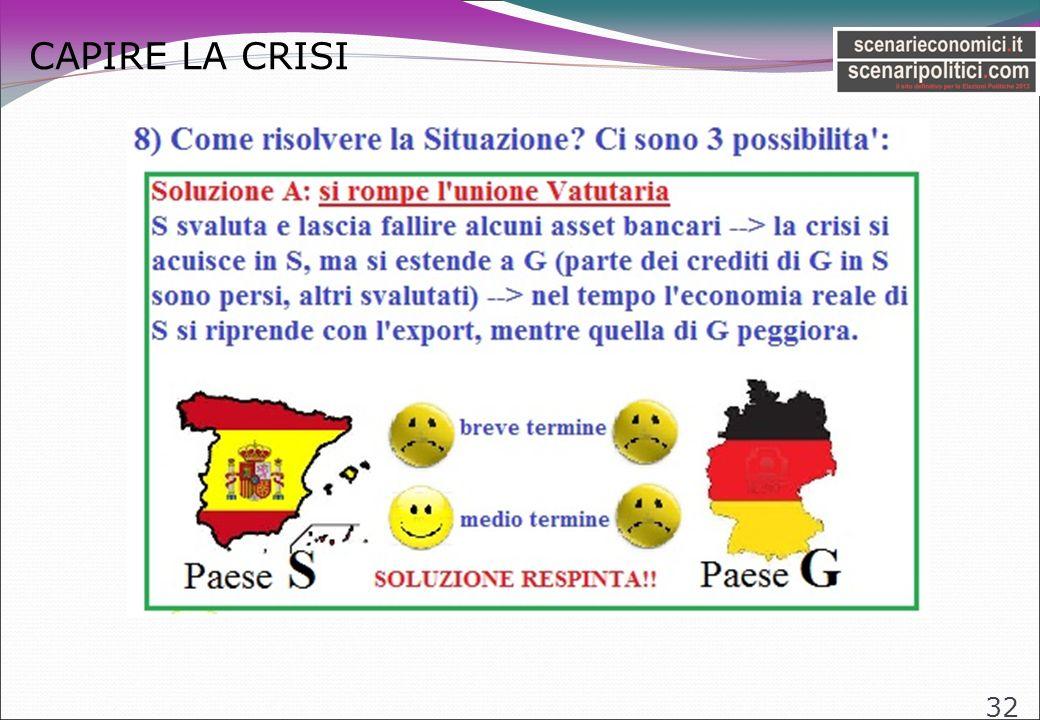 CAPIRE LA CRISI 32