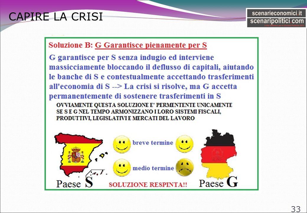 CAPIRE LA CRISI 33