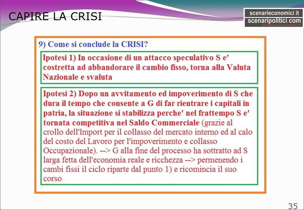 CAPIRE LA CRISI 35